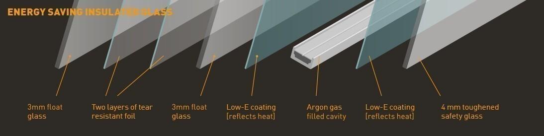 Energy Saving insulated glass